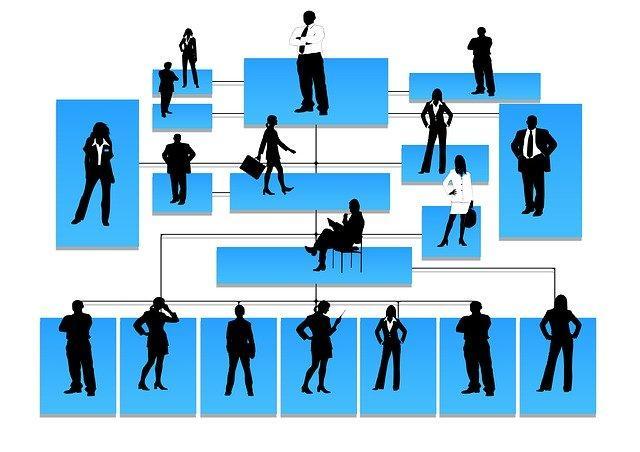 9 cambios de empleado a emprendedor